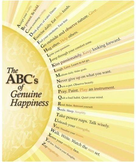 abcs-happiness